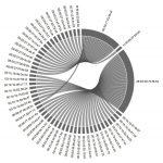 mdex-bietet-sichere-ot-und-anomalie-erkennung-netzaktivitaet.jpg