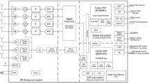 mmWellen-Sensoren-TI-IWR6x-Mouser_Electronics-Blockdiagramm