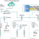 moxa-applications-tsn.jpg