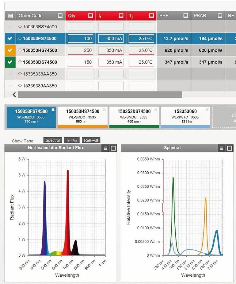 wuerth-elektronik-erweitert-kostenloses-online-design-werkzeug-redexpert.jpg